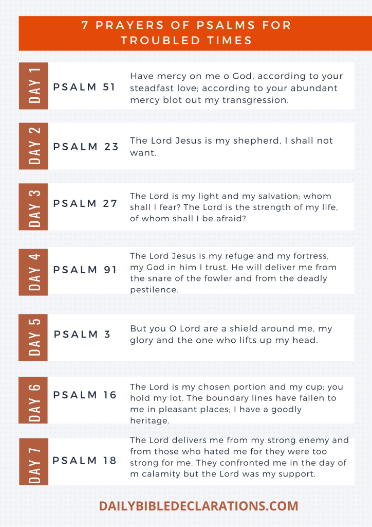 powerful psalms for troubled times